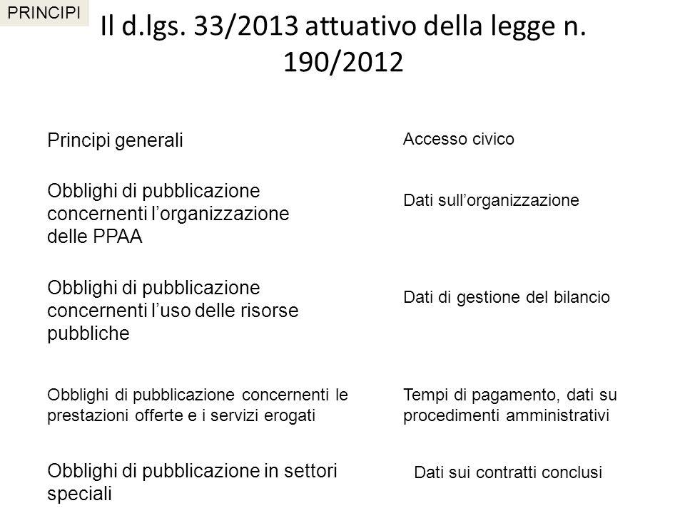 Lambito oggettivo di applicazione del d.lgs.33/2013 (art.