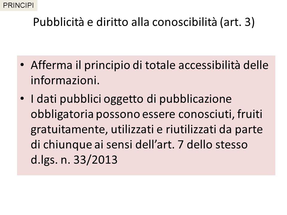 Il d.lgs.N. 33/2013 I limiti alla trasparenza art.