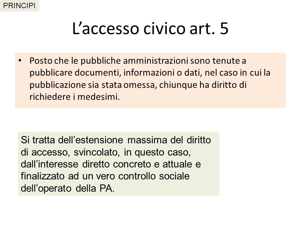 Decorrenza e durata dell obbligo di pubblicazione art.
