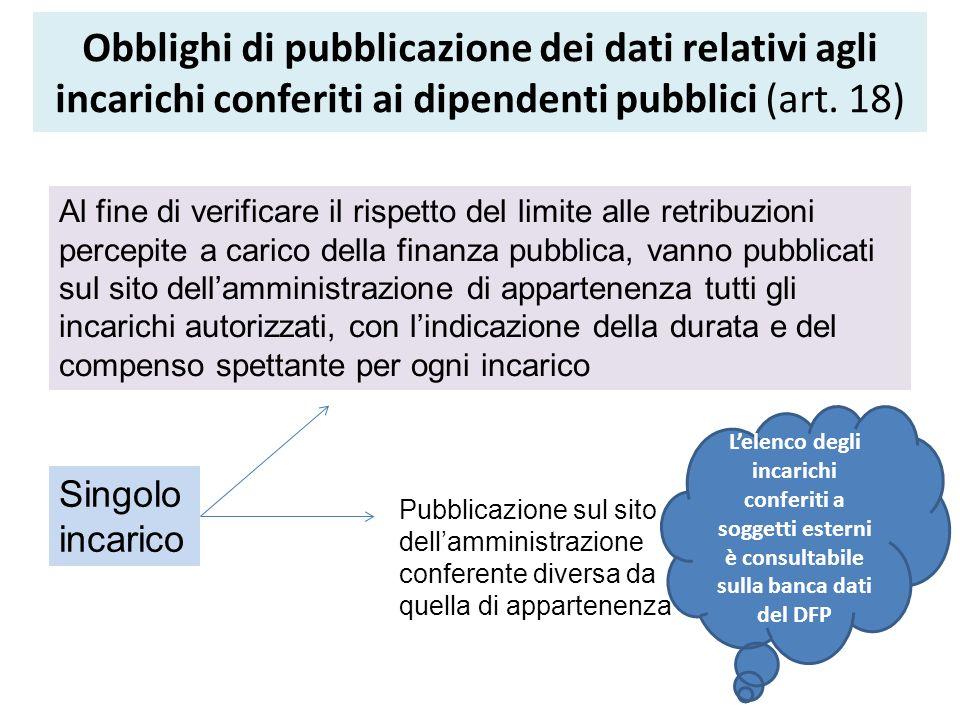 Obblighi di pubblicazione concernenti i dati sulla contrattazione collettiva Art.