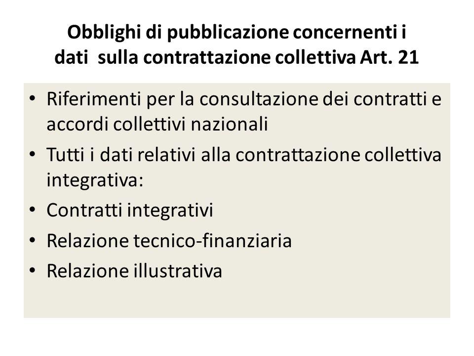 I DATI connessi alla pubblicazione relativa allorganizzazione e allattività (art.