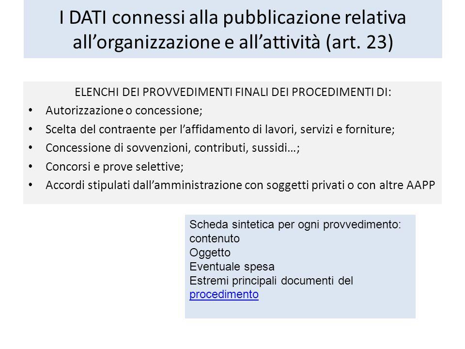 Le pubbliche amministrazioni pubblicano gli atti con i quali sono determinati, ai sensi dell articolo 12 della legge 7 agosto 1990, n.