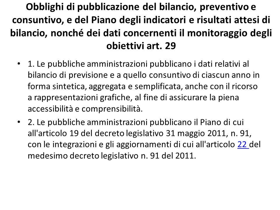 Obblighi di pubblicazione del bilancio, preventivo e consuntivo, e del Piano degli indicatori e risultati attesi di bilancio, nonché dei dati concerne