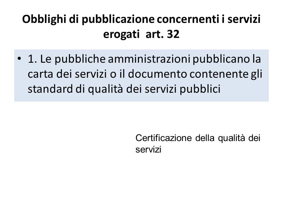 Pubblicazione relativa a procedimenti amministrativi e controllo sulle dichiarazioni sostitutive art.