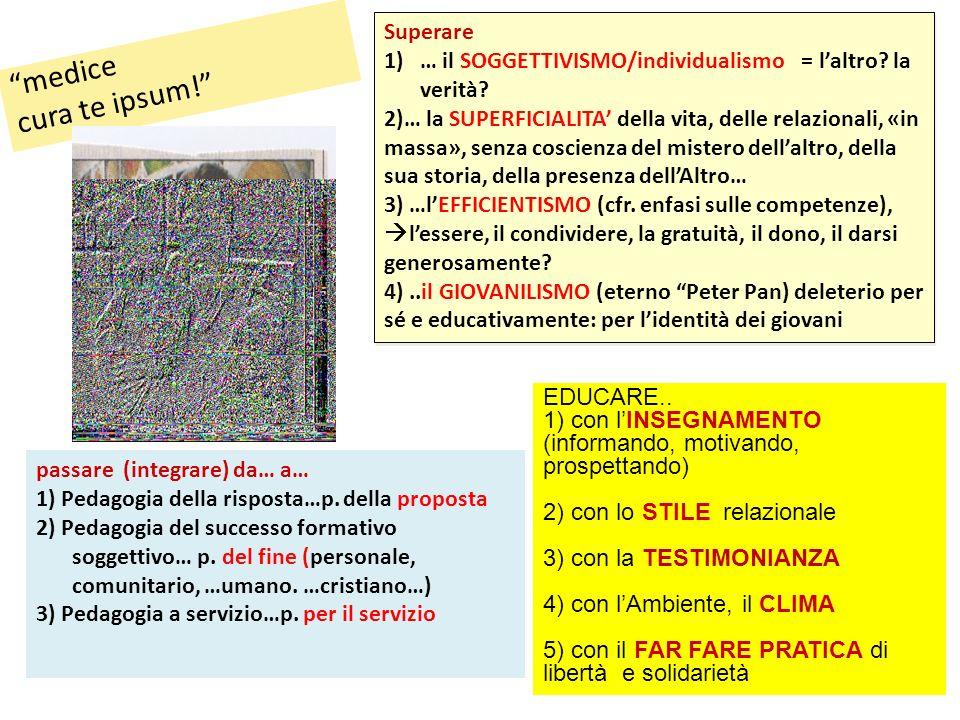 medice cura te ipsum! Superare 1)… il SOGGETTIVISMO/individualismo = laltro? la verità? 2)… la SUPERFICIALITA della vita, delle relazionali, «in massa