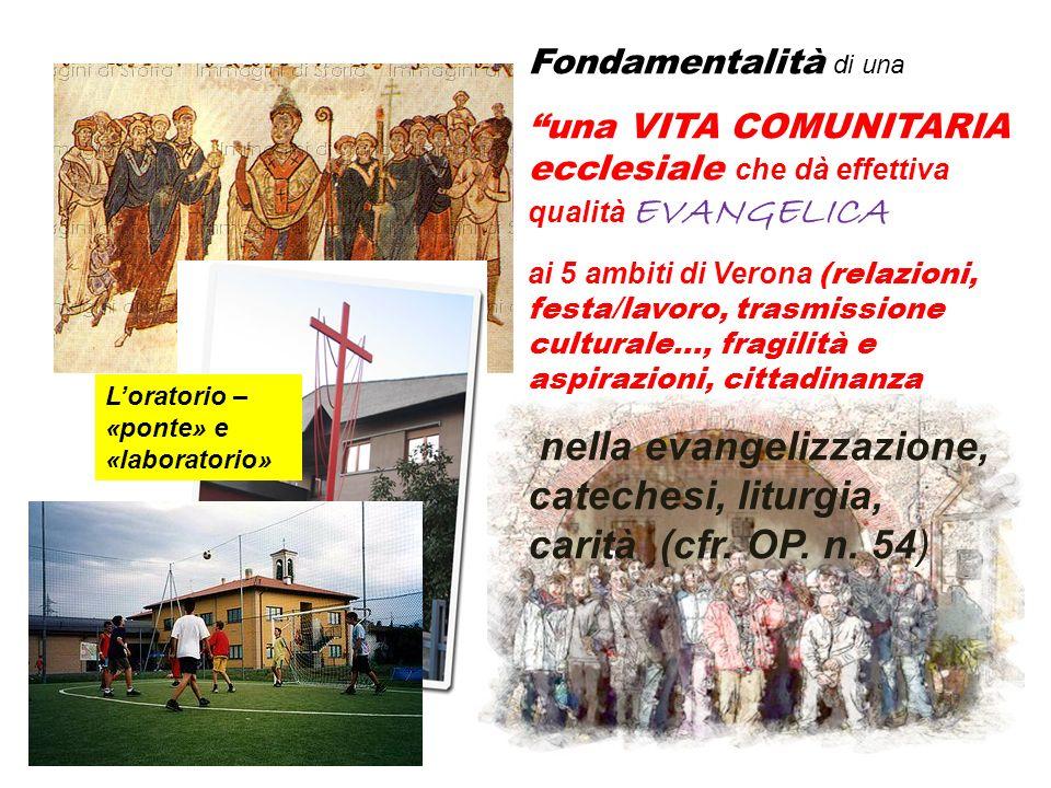 Fondamentalità di una una VITA COMUNITARIA ecclesiale che dà effettiva qualità EVANGELICA ai 5 ambiti di Verona (relazioni, festa/lavoro, trasmissione