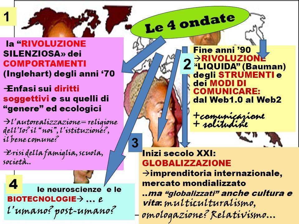 Fine anni 90 RIVOLUZIONE LIQUIDA (Bauman) degli STRUMENTI e dei MODI DI COMUNICARE: dal Web1.0 al Web2 +comunicazione + solitudine Le 4 ondate Inizi s