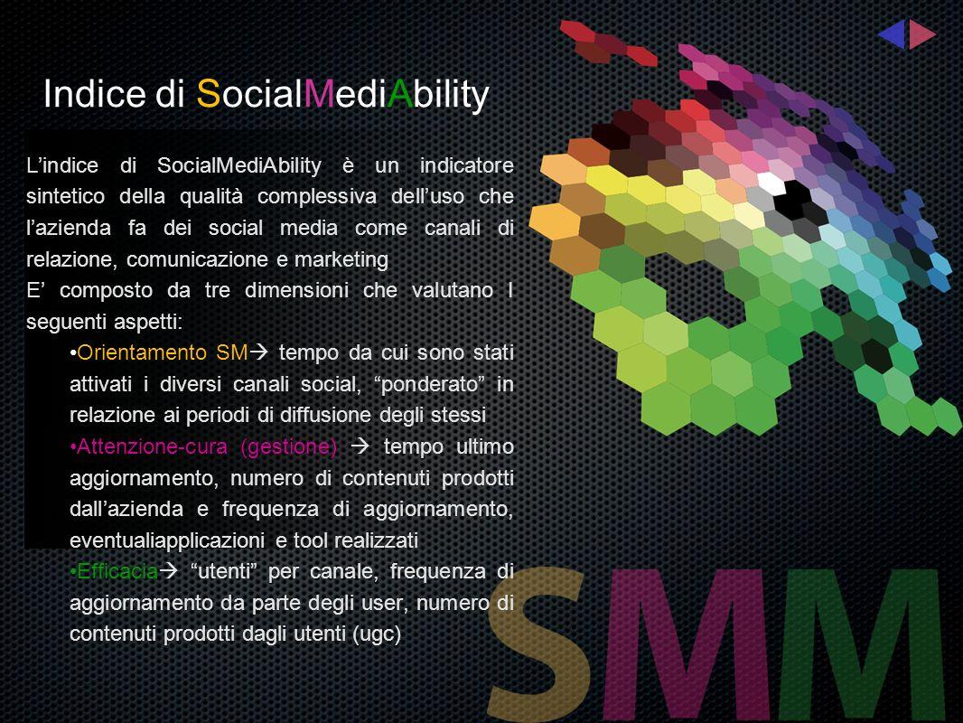 Indice di SocialMediAbility Lindice di SocialMediAbility è un indicatore sintetico della qualità complessiva delluso che lazienda fa dei social media