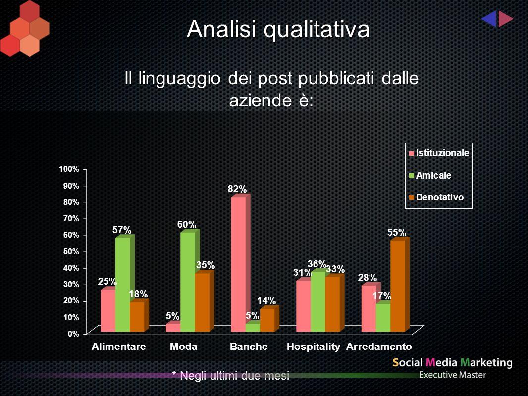 Analisi qualitativa Il linguaggio dei post pubblicati dalle aziende è: * Negli ultimi due mesi