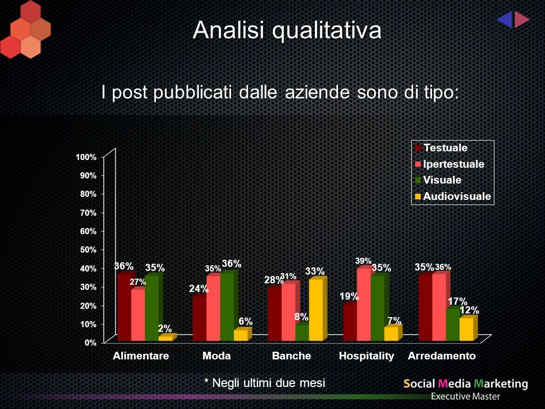 Analisi qualitativa I post pubblicati dalle aziende sono di tipo: * Negli ultimi due mesi