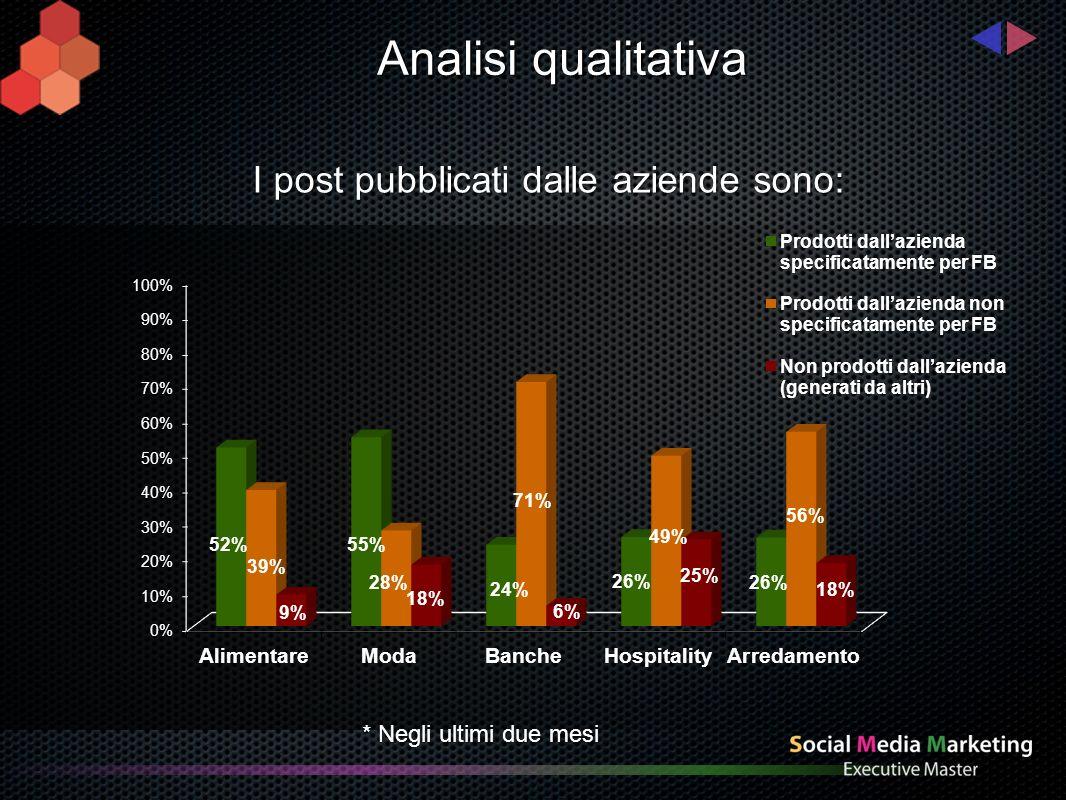Analisi qualitativa I post pubblicati dalle aziende sono: * Negli ultimi due mesi