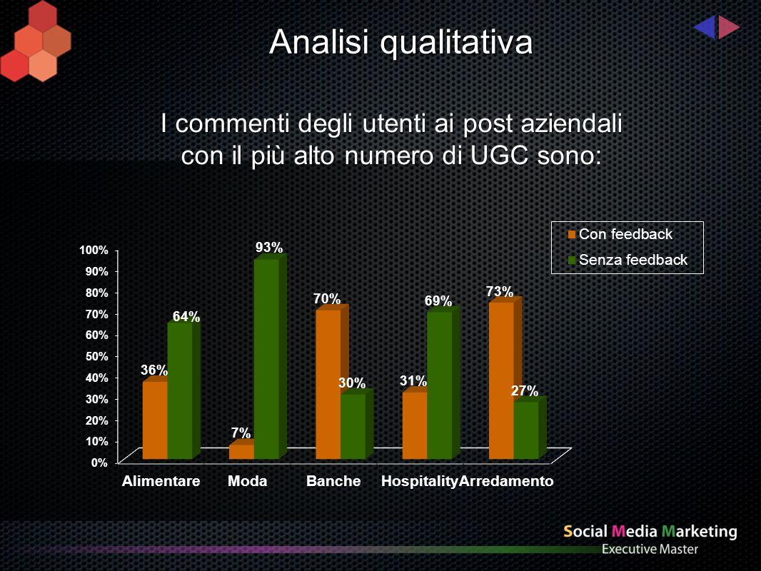 Analisi qualitativa I commenti degli utenti ai post aziendali con il più alto numero di UGC sono: