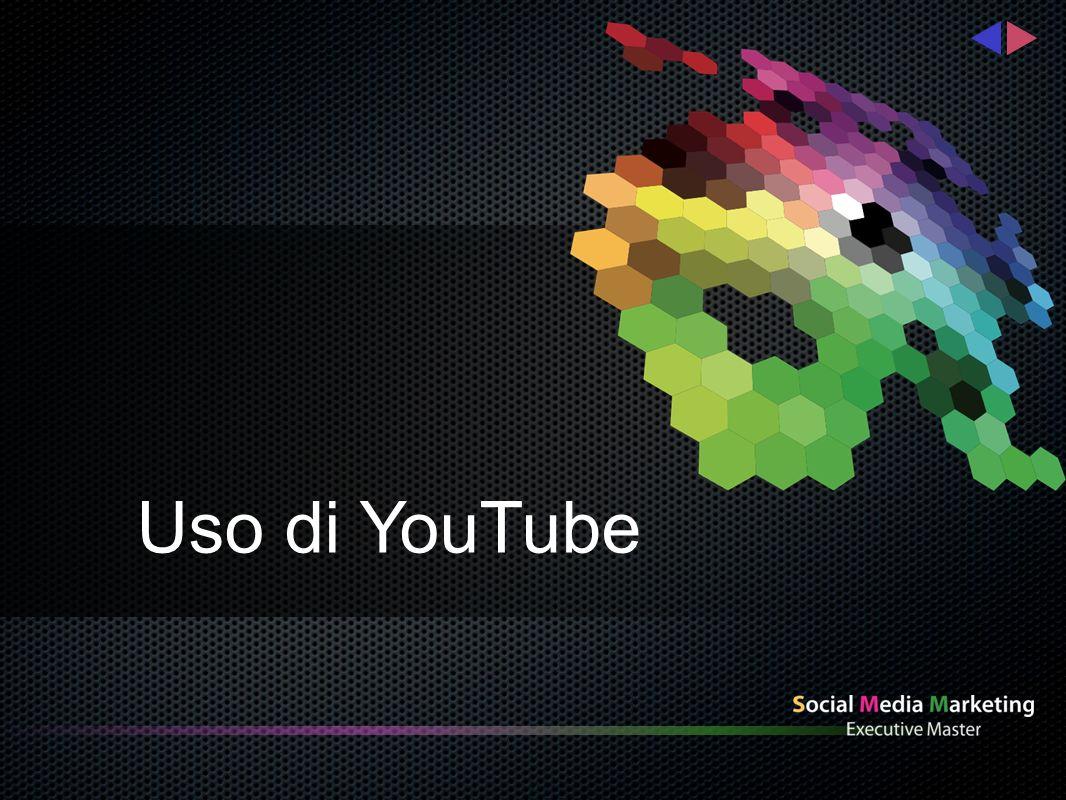 Uso di YouTube