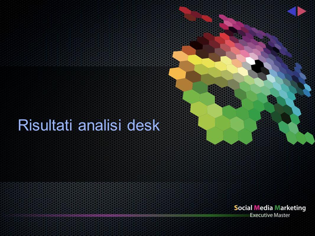Risultati analisi desk