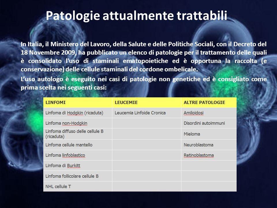 Patologie attualmente trattabili In Italia, il Ministero del Lavoro, della Salute e delle Politiche Sociali, con il Decreto del 18 Novembre 2009, ha p