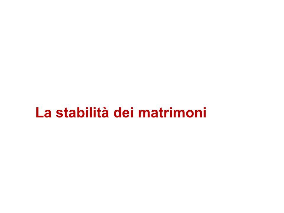 La stabilità dei matrimoni