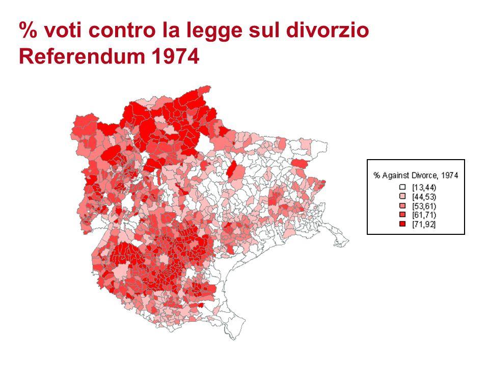 % voti contro la legge sul divorzio Referendum 1974
