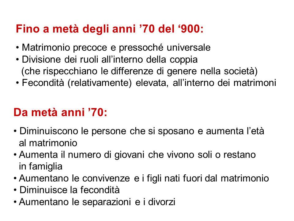 Aspetti del fare famiglia nellItalia del XXI secolo 50ma Riunione Scientifica SIEDS 2013 Fino a metà degli anni 70 del 900: Matrimonio precoce e press