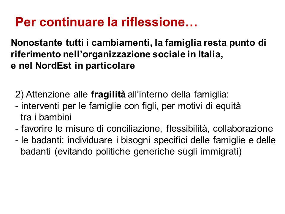 Per continuare la riflessione… Nonostante tutti i cambiamenti, la famiglia resta punto di riferimento nellorganizzazione sociale in Italia, e nel Nord