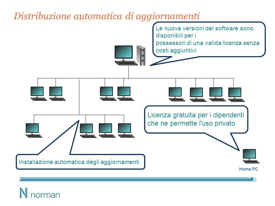 Distribuzione automatica di aggiornamenti Le nuove versioni del software sono disponibili per i possessori di una valida licenza senza costi aggiuntiv