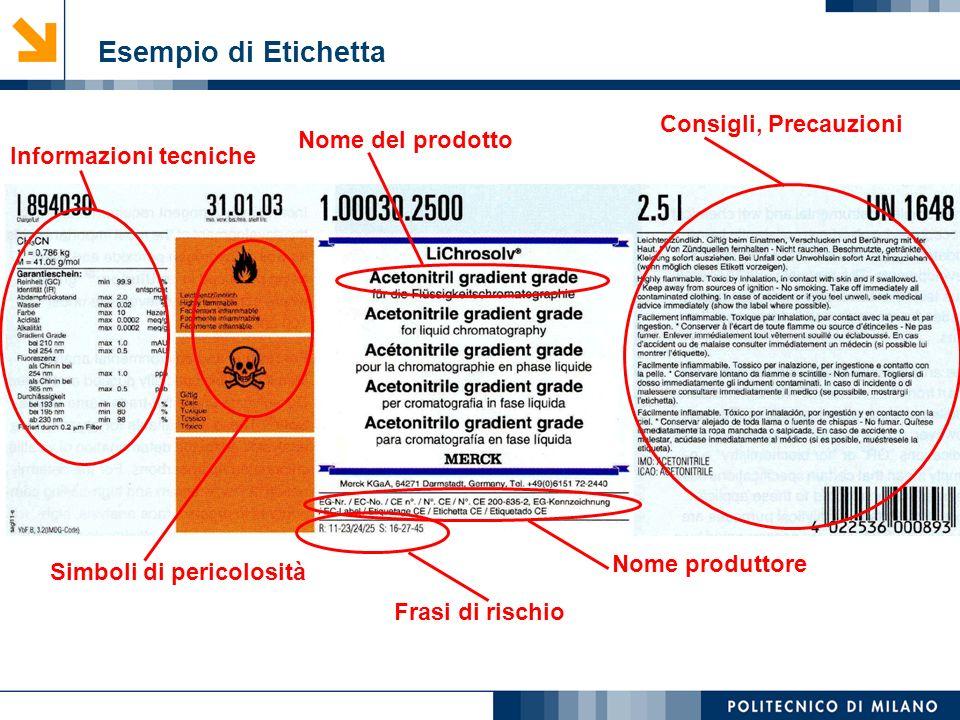 Mirvana Lauria Esempio di Etichetta Frasi di rischio Nome produttore Consigli, Precauzioni Nome del prodotto Informazioni tecniche Simboli di pericolo