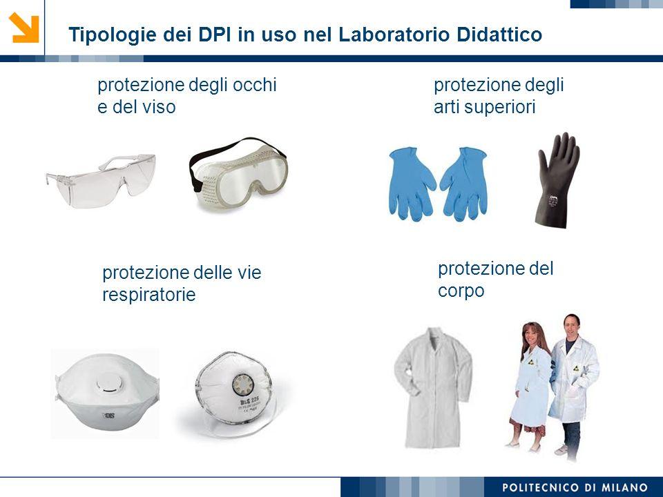 Mirvana Lauria Tipologie dei DPI in uso nel Laboratorio Didattico protezione degli occhi e del viso protezione delle vie respiratorie protezione degli