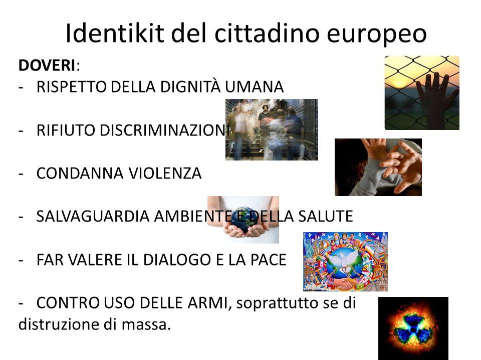 Identikit del cittadino europeo DOVERI: -RISPETTO DELLA DIGNITÀ UMANA -RIFIUTO DISCRIMINAZIONI -CONDANNA VIOLENZA -SALVAGUARDIA AMBIENTE E DELLA SALUT