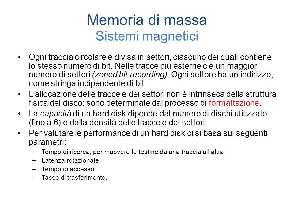 Memoria di massa Sistemi magnetici Ogni traccia circolare è divisa in settori, ciascuno dei quali contiene lo stesso numero di bit.