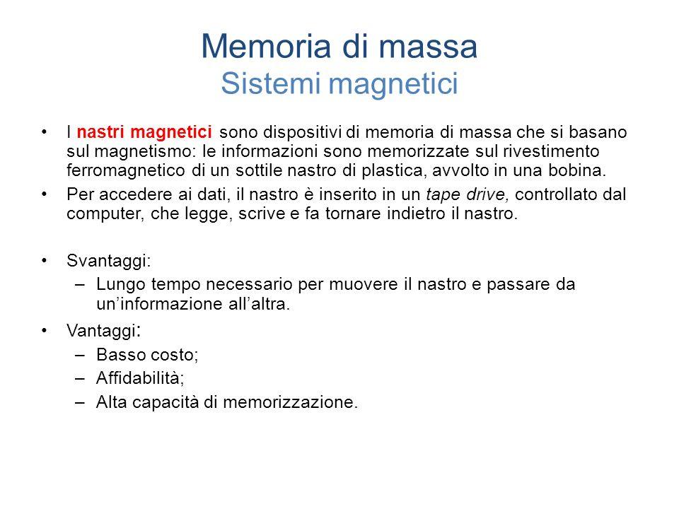 Memoria di massa Sistemi magnetici I nastri magnetici sono dispositivi di memoria di massa che si basano sul magnetismo: le informazioni sono memorizzate sul rivestimento ferromagnetico di un sottile nastro di plastica, avvolto in una bobina.