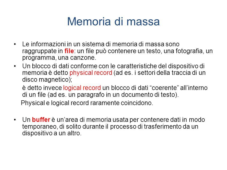 Memoria di massa Le informazioni in un sistema di memoria di massa sono raggruppate in file: un file può contenere un testo, una fotografia, un programma, una canzone.