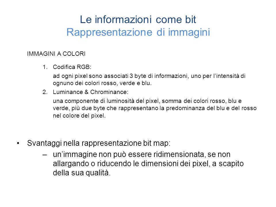 Le informazioni come bit Rappresentazione di immagini IMMAGINI A COLORI 1.Codifica RGB: ad ogni pixel sono associati 3 byte di informazioni, uno per lintensità di ognuno dei colori rosso, verde e blu.