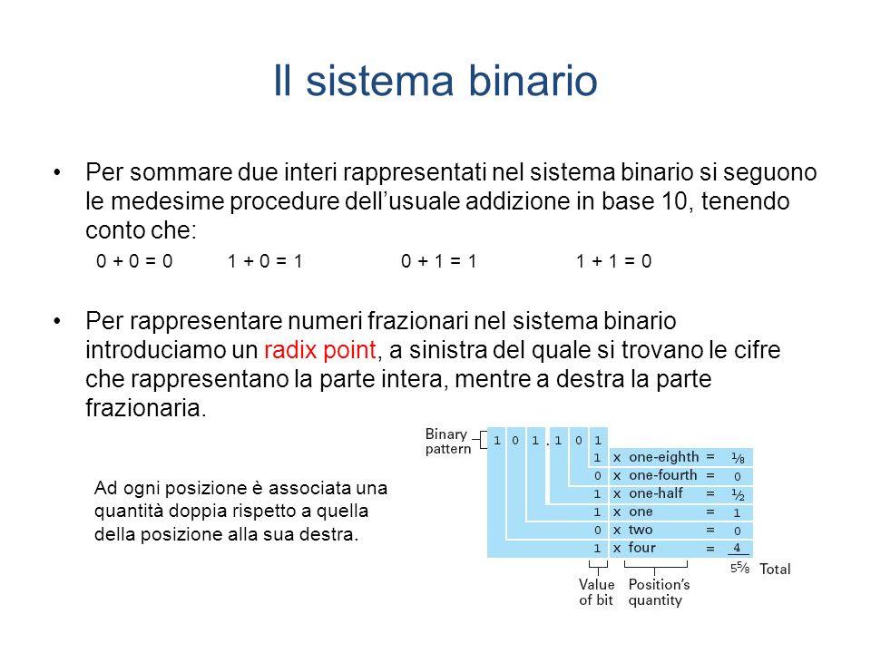 Il sistema binario Per sommare due interi rappresentati nel sistema binario si seguono le medesime procedure dellusuale addizione in base 10, tenendo conto che: 0 + 0 = 01 + 0 = 10 + 1 = 11 + 1 = 0 Per rappresentare numeri frazionari nel sistema binario introduciamo un radix point, a sinistra del quale si trovano le cifre che rappresentano la parte intera, mentre a destra la parte frazionaria.