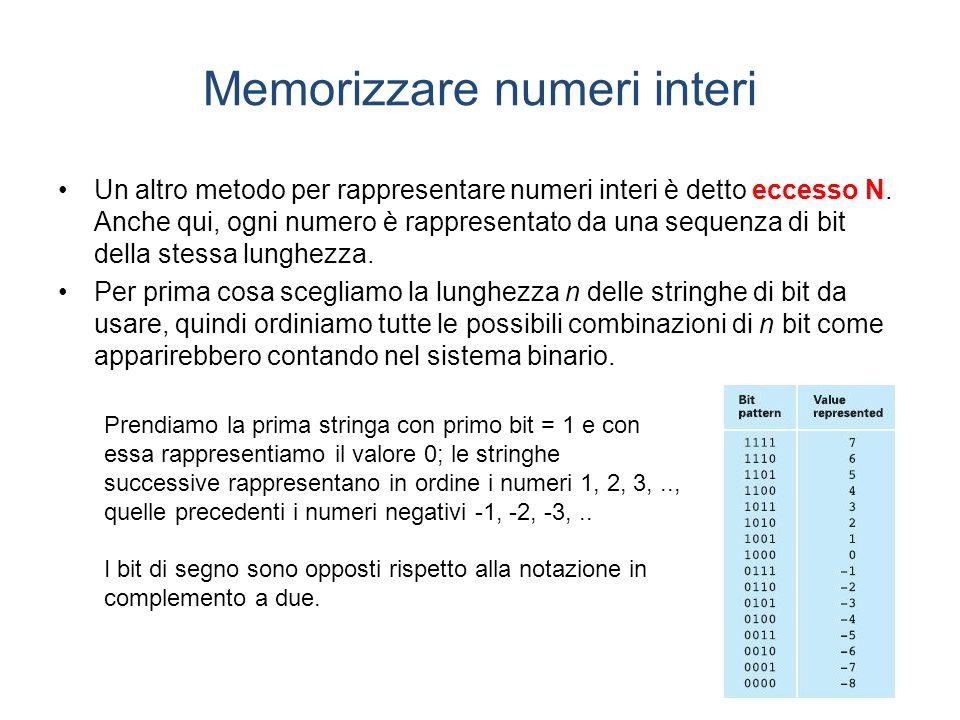 Memorizzare numeri interi Un altro metodo per rappresentare numeri interi è detto eccesso N.