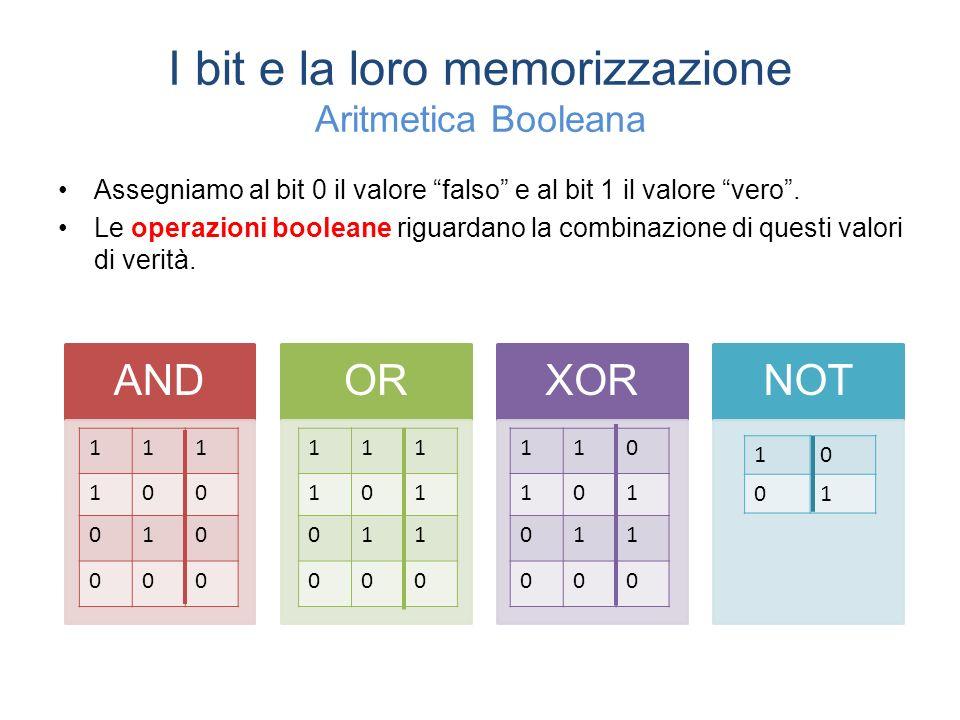 I bit e la loro memorizzazione Aritmetica Booleana Assegniamo al bit 0 il valore falso e al bit 1 il valore vero.