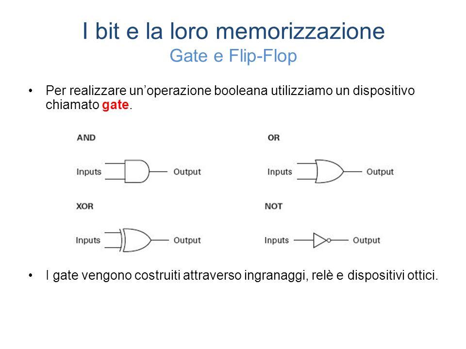 I bit e la loro memorizzazione Gate e Flip-Flop Per realizzare unoperazione booleana utilizziamo un dispositivo chiamato gate.