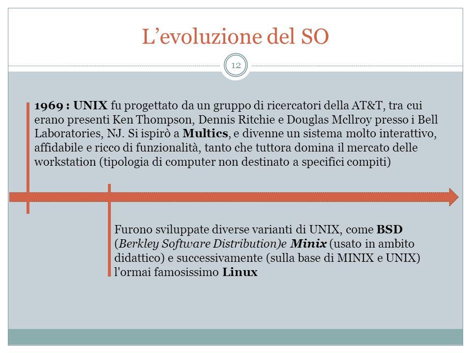 Levoluzione del SO 1969 : UNIX fu progettato da un gruppo di ricercatori della AT&T, tra cui erano presenti Ken Thompson, Dennis Ritchie e Douglas Mcl