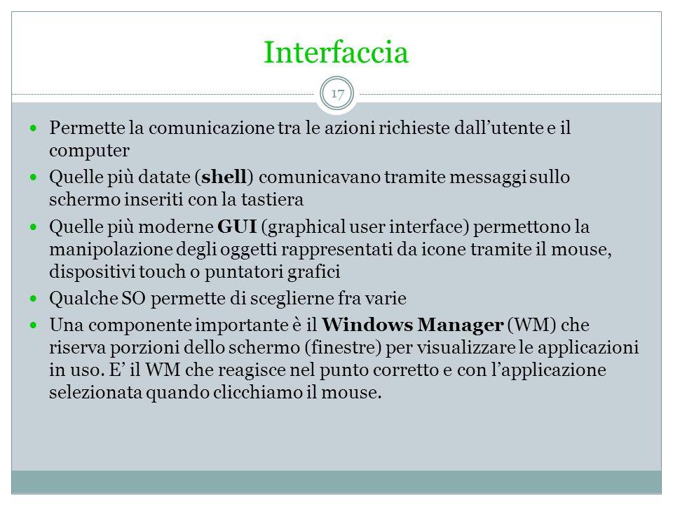 Interfaccia Permette la comunicazione tra le azioni richieste dallutente e il computer Quelle più datate (shell) comunicavano tramite messaggi sullo s