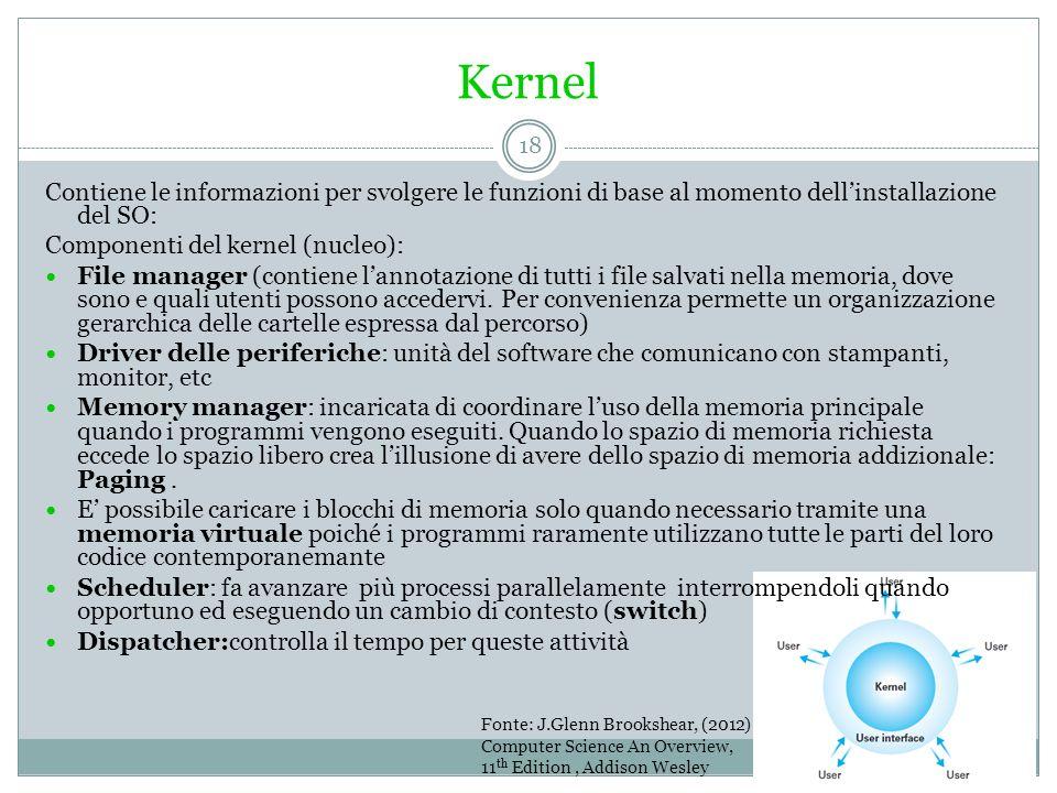 Kernel Contiene le informazioni per svolgere le funzioni di base al momento dellinstallazione del SO: Componenti del kernel (nucleo): File manager (co