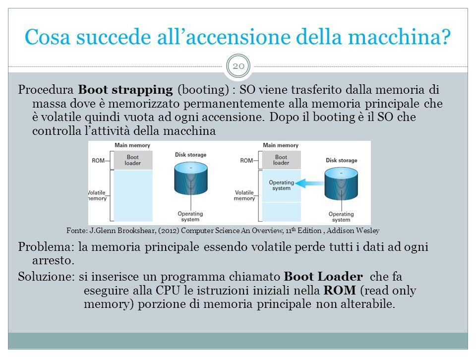 Cosa succede allaccensione della macchina? Procedura Boot strapping (booting) : SO viene trasferito dalla memoria di massa dove è memorizzato permanen