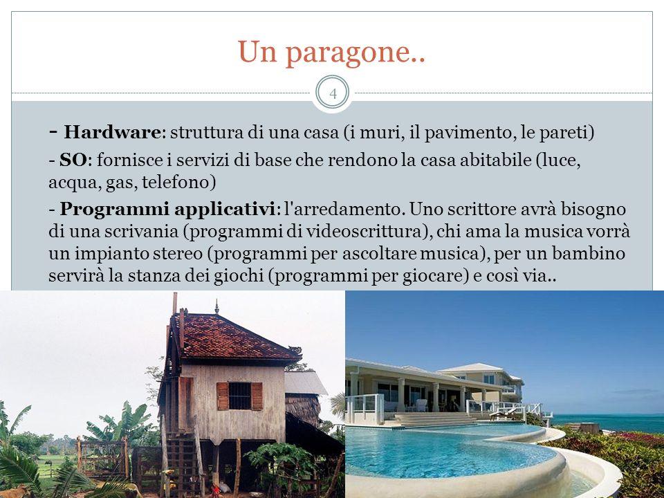 Un paragone.. - Hardware: struttura di una casa (i muri, il pavimento, le pareti) - SO: fornisce i servizi di base che rendono la casa abitabile (luce