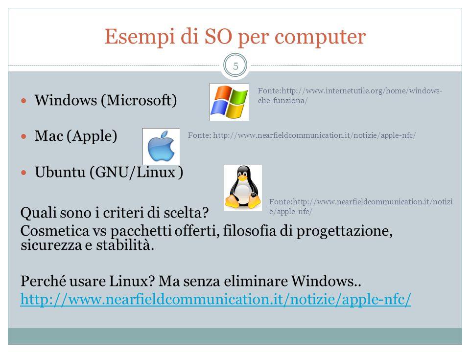 Esempi di SO per computer Windows (Microsoft) Mac (Apple) Ubuntu (GNU/Linux ) Quali sono i criteri di scelta? Cosmetica vs pacchetti offerti, filosofi