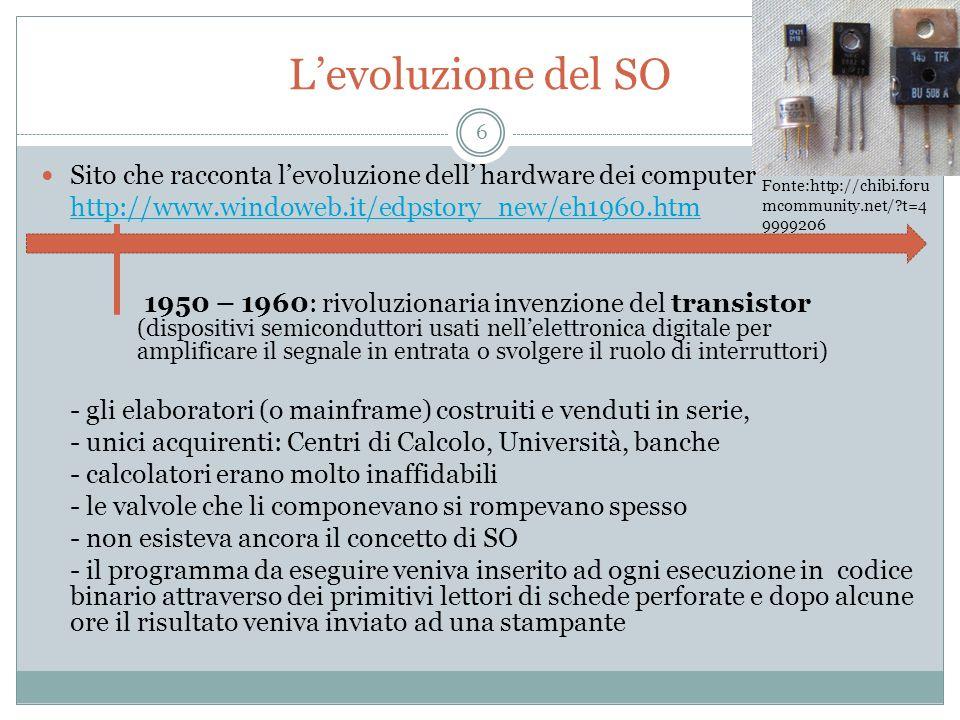 Levoluzione del SO Sito che racconta levoluzione dell hardware dei computer http://www.windoweb.it/edpstory_new/eh1960.htm 1950 – 1960: rivoluzionaria