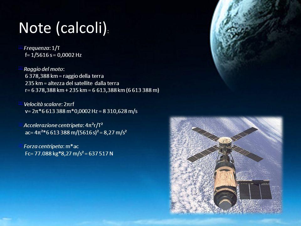 Note (calcoli) : [1][1] Frequenza: 1/T f= 1/5616 s = 0,0002 Hz [2][2] Raggio del moto: 6 378,388 km = raggio della terra 235 km = altezza del satellite dalla terra r= 6 378,388 km + 235 km = 6 613,388 km (6 613 388 m) [3][3] Velocità scalare: 2πrf v= 2π*6 613 388 m*0,0002 Hz = 8 310,628 m/s [4][4] Accelerazione centripeta: 4π²r/T² ac= 4π²*6 613 388 m/(5616 s)² = 8,27 m/s² [5][5] Forza centripeta: m*ac Fc= 77.088 kg*8,27 m/s² = 637 517 N