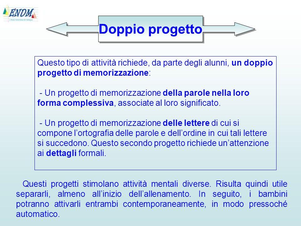 Questo tipo di attività richiede, da parte degli alunni, un doppio progetto di memorizzazione: - Un progetto di memorizzazione della parole nella loro