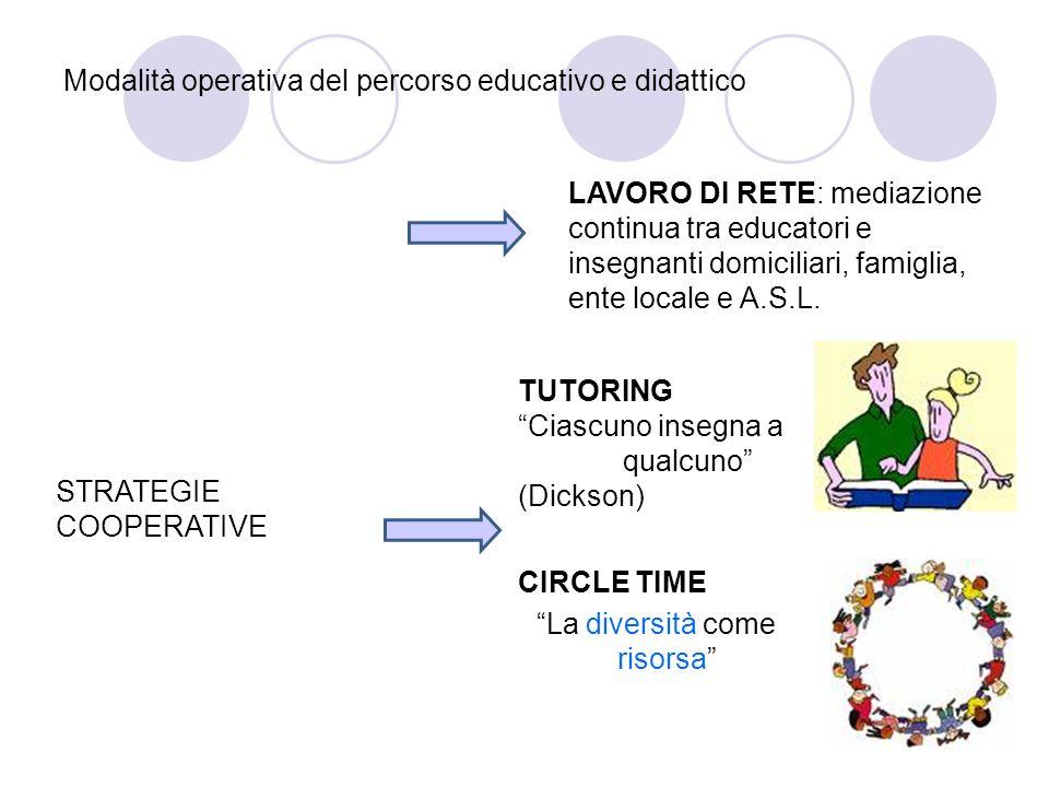 Modalità operativa del percorso educativo e didattico CIRCLE TIME La diversità come risorsa LAVORO DI RETE: mediazione continua tra educatori e insegn