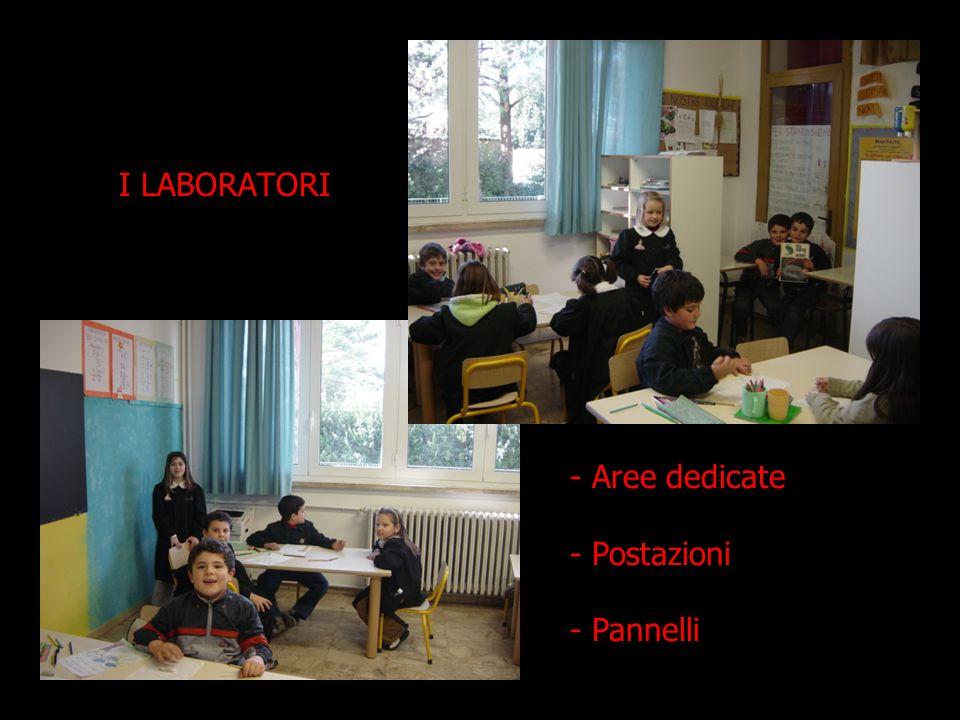 I LABORATORI - Aree dedicate - Postazioni - Pannelli