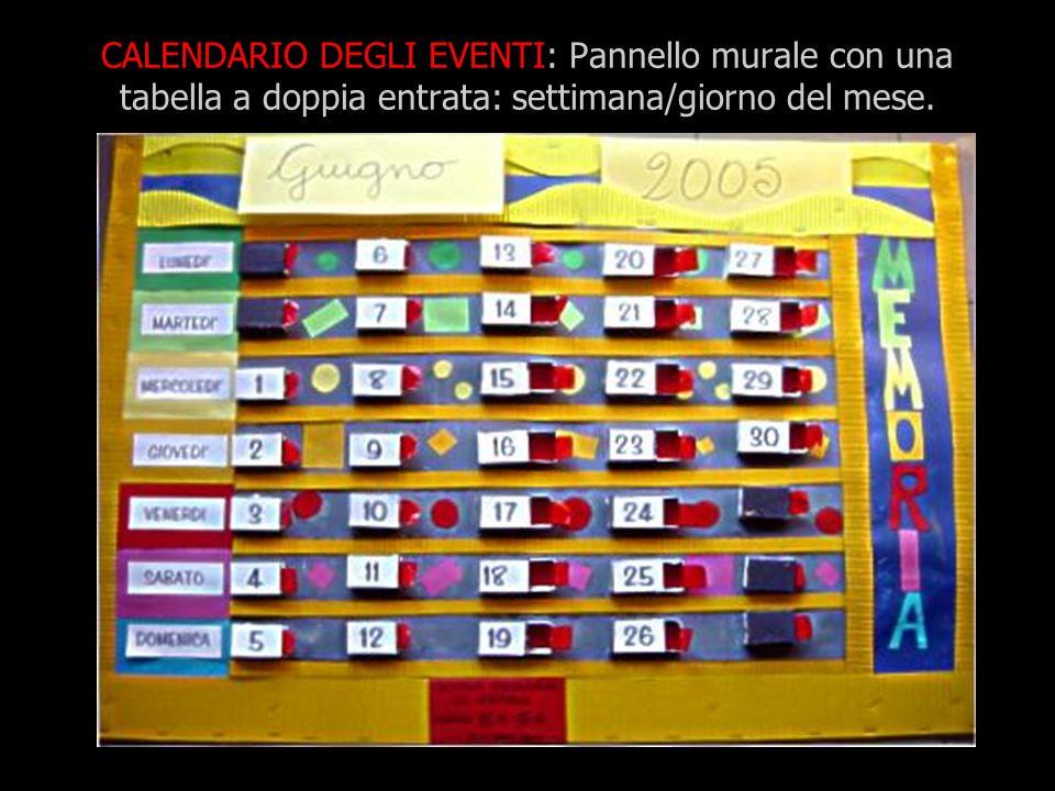 CALENDARIO DEGLI EVENTI: Pannello murale con una tabella a doppia entrata: settimana/giorno del mese.