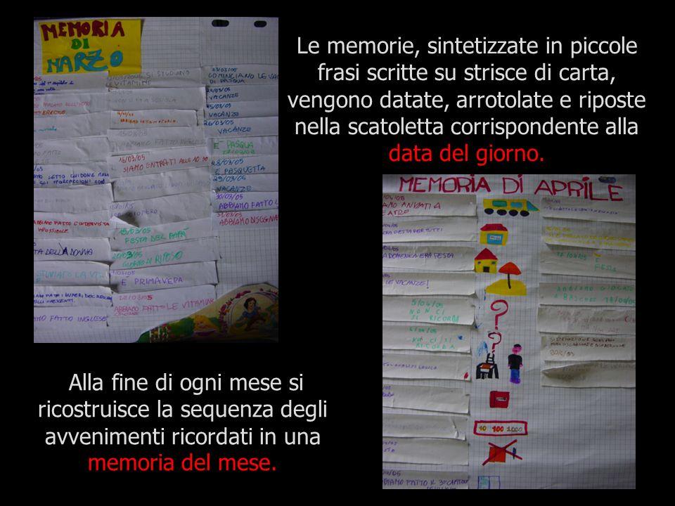 Le memorie, sintetizzate in piccole frasi scritte su strisce di carta, vengono datate, arrotolate e riposte nella scatoletta corrispondente alla data