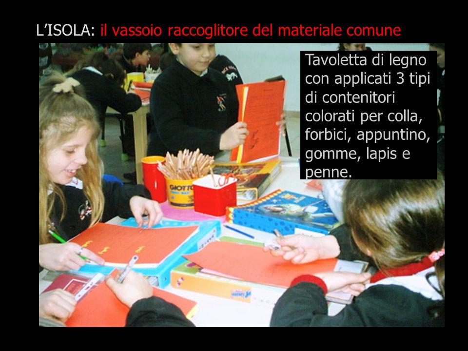 LISOLA: il vassoio raccoglitore del materiale comune Tavoletta di legno con applicati 3 tipi di contenitori colorati per colla, forbici, appuntino, go