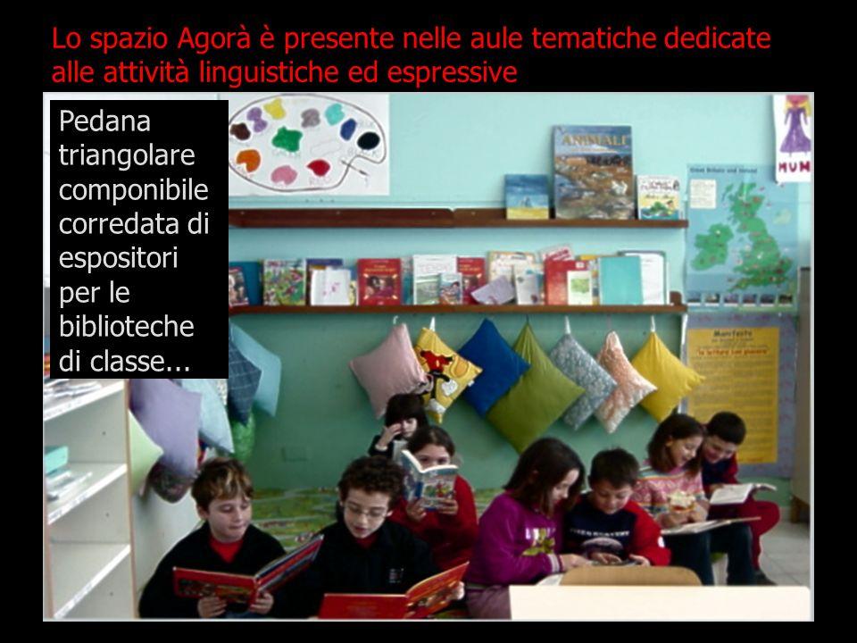 Lo spazio Agorà è presente nelle aule tematiche dedicate alle attività linguistiche ed espressive Pedana triangolare componibile corredata di esposito